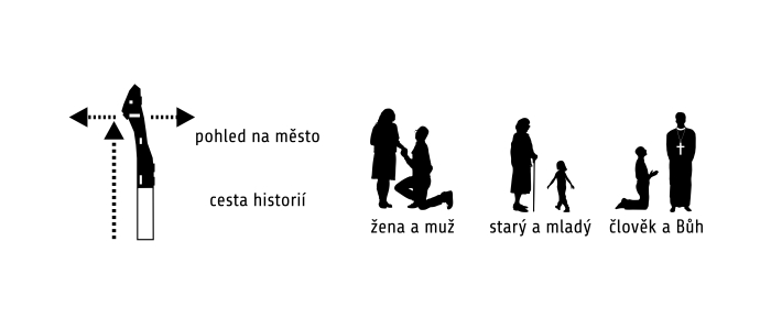 dveveze_koncept1